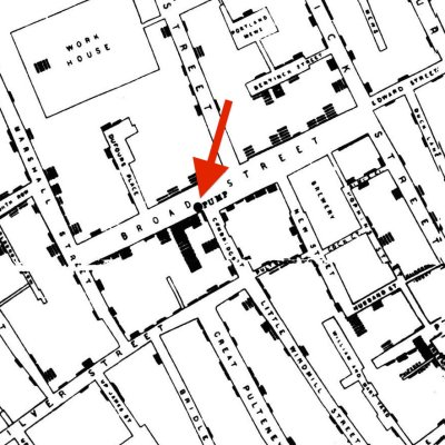 The map John Snow used. The black bars show where people had caught cholera. We've drawn an arrow pointing to the pump.