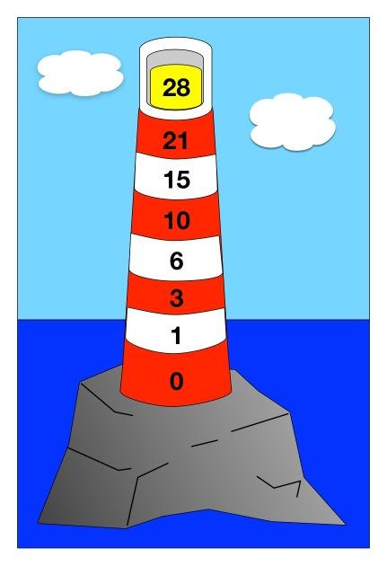 lighthousepattern1solution