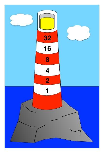 lighthousepattern3